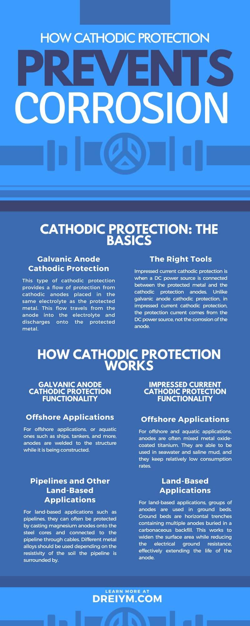 How Cathodic Protection Prevents Corrosion